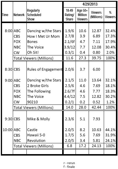 130429ratings.jpg
